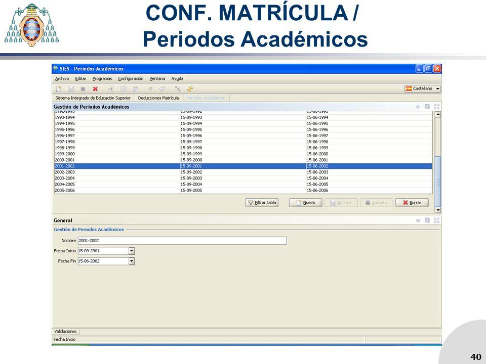 CONF. MATRÍCULA / Periodos Académicos
