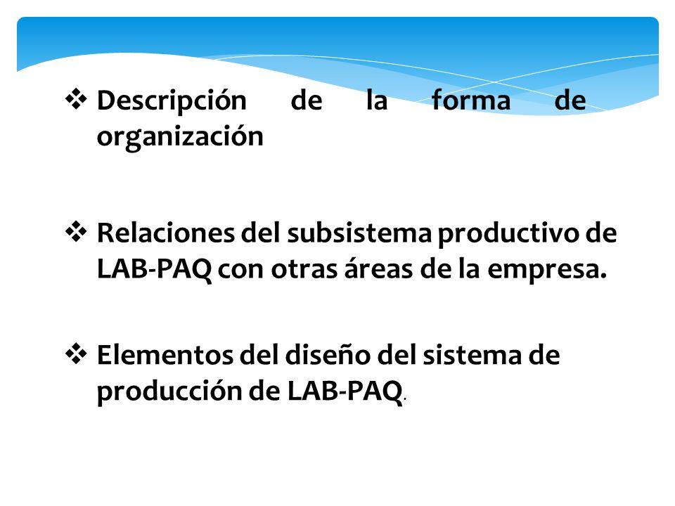 Descripción de la forma de organización