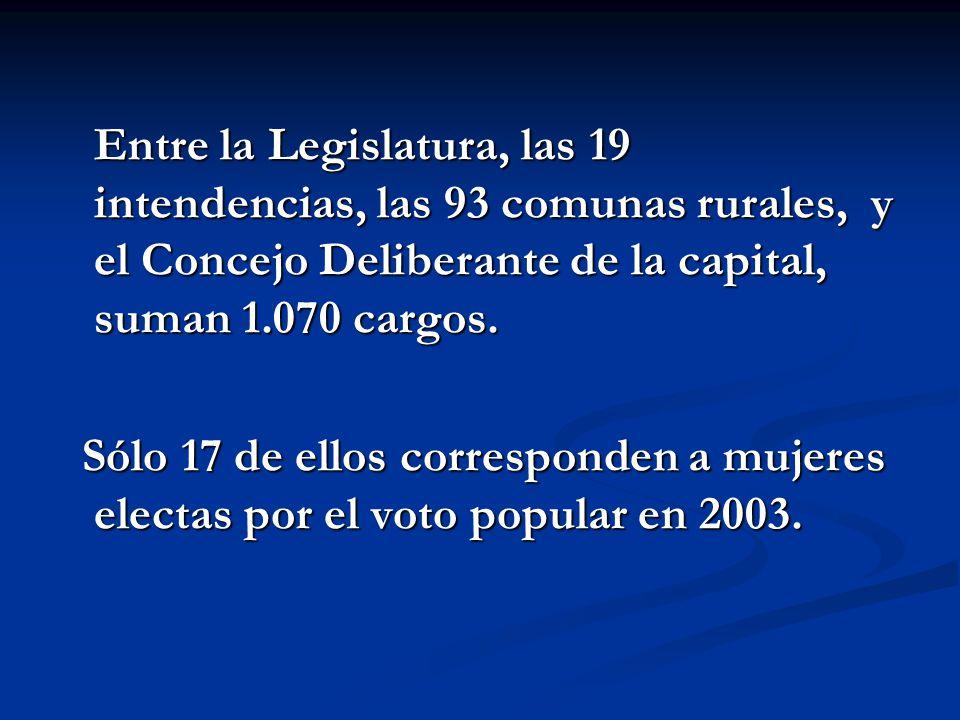 Entre la Legislatura, las 19 intendencias, las 93 comunas rurales, y el Concejo Deliberante de la capital, suman 1.070 cargos.