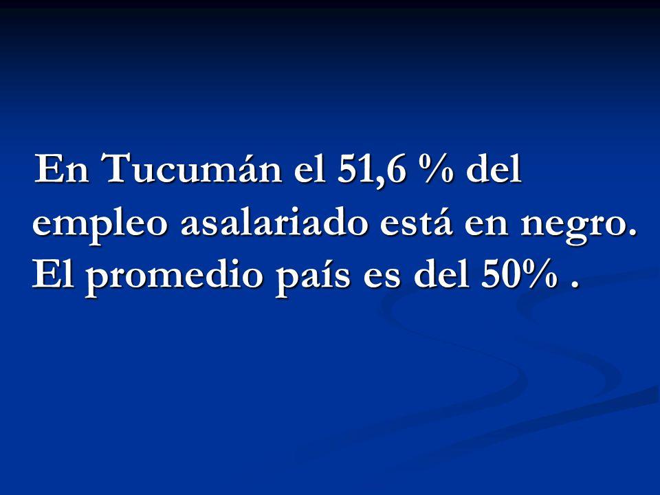 En Tucumán el 51,6 % del empleo asalariado está en negro