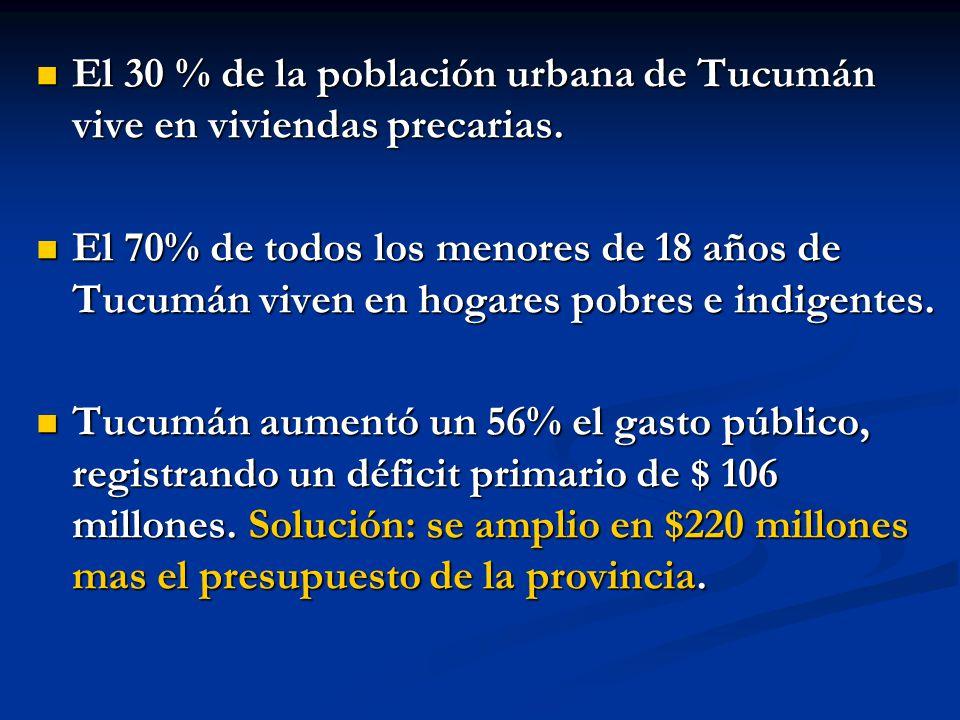 El 30 % de la población urbana de Tucumán vive en viviendas precarias.