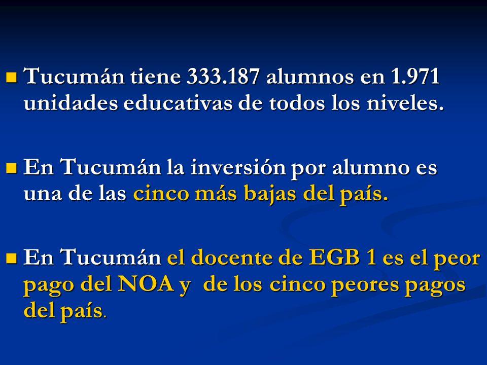 Tucumán tiene 333. 187 alumnos en 1
