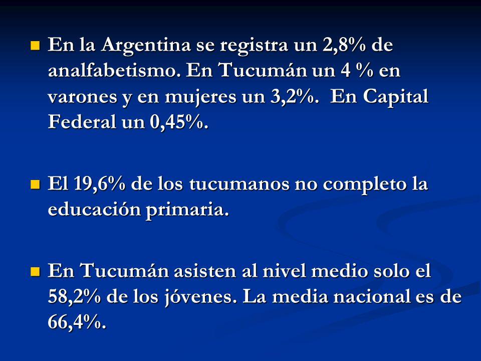 En la Argentina se registra un 2,8% de analfabetismo