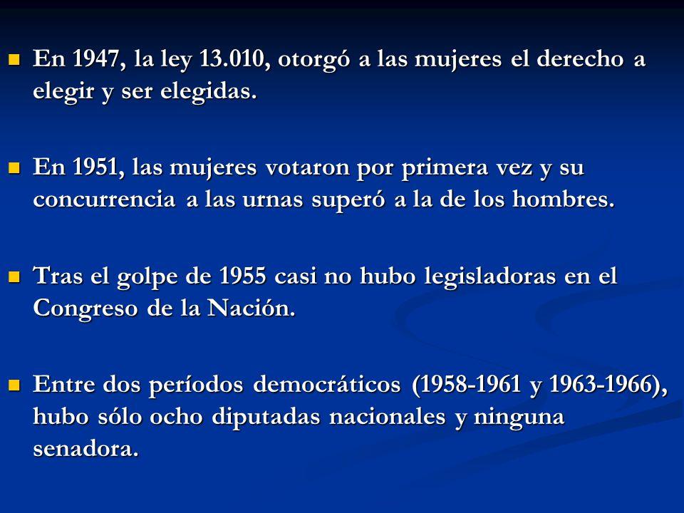 En 1947, la ley 13.010, otorgó a las mujeres el derecho a elegir y ser elegidas.