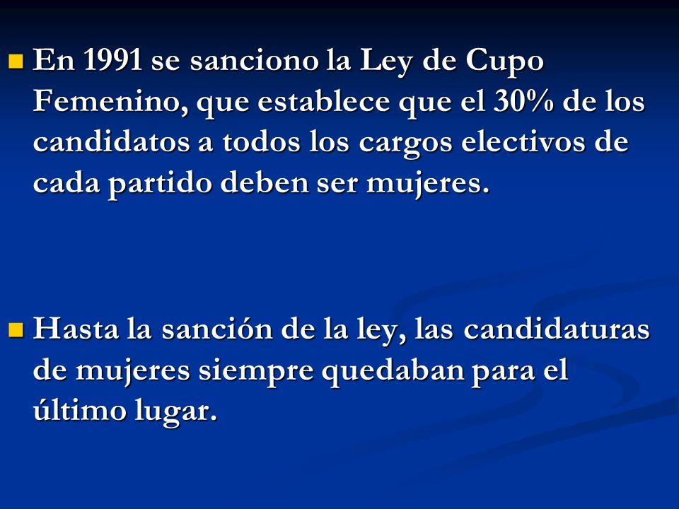 En 1991 se sanciono la Ley de Cupo Femenino, que establece que el 30% de los candidatos a todos los cargos electivos de cada partido deben ser mujeres.