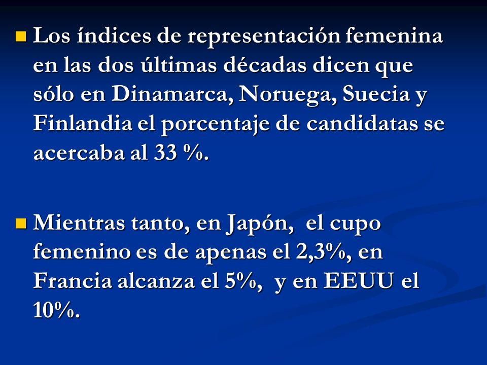 Los índices de representación femenina en las dos últimas décadas dicen que sólo en Dinamarca, Noruega, Suecia y Finlandia el porcentaje de candidatas se acercaba al 33 %.