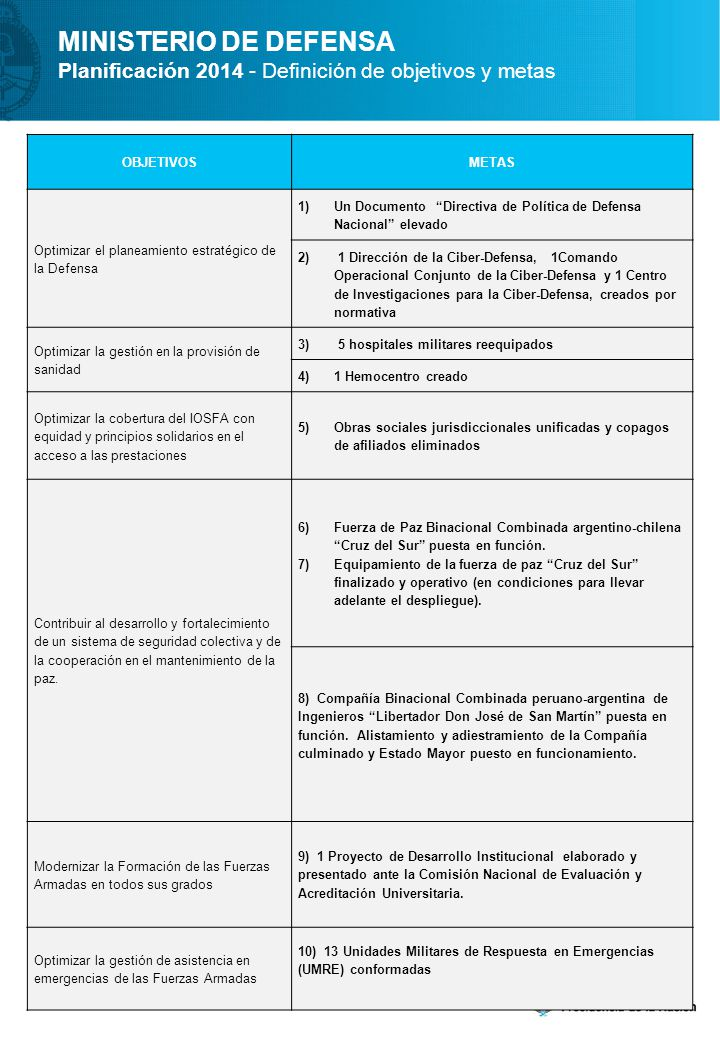 MINISTERIO DE DEFENSA Planificación 2014 - Definición de objetivos y metas. OBJETIVOS. METAS. Optimizar el planeamiento estratégico de la Defensa.