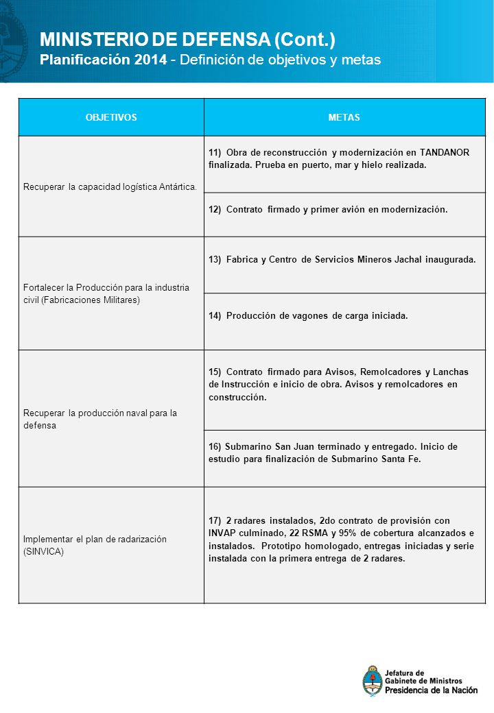 MINISTERIO DE DEFENSA (Cont.)