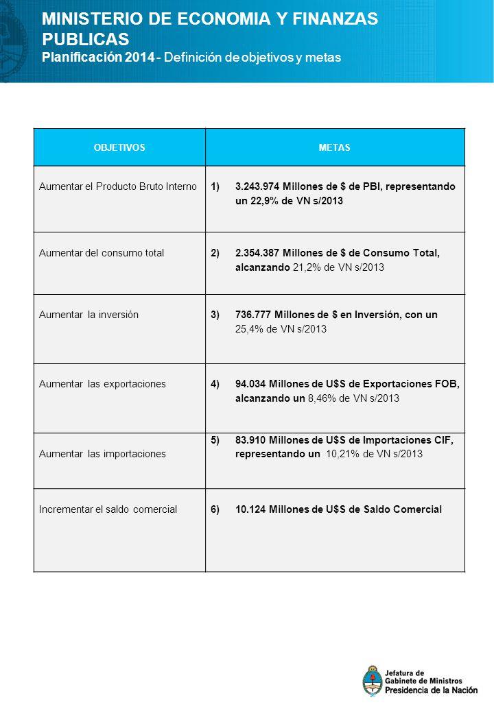 MINISTERIO DE ECONOMIA Y FINANZAS PUBLICAS