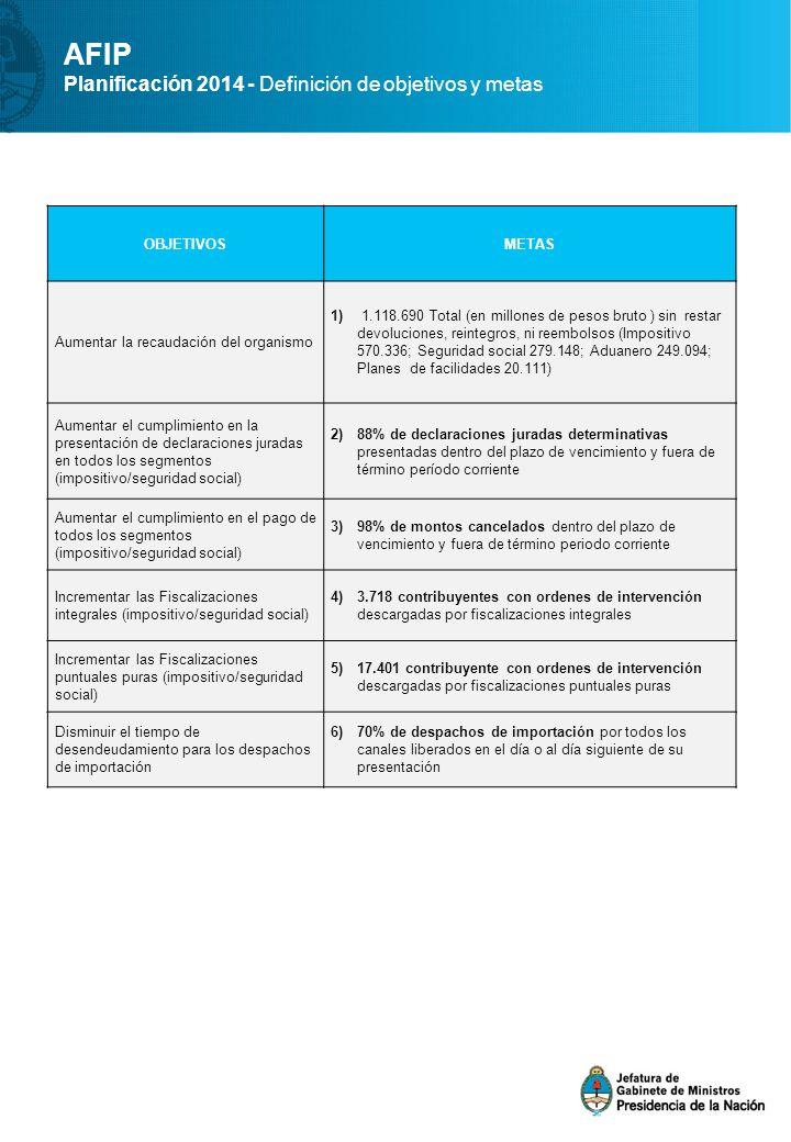 AFIP Planificación 2014 - Definición de objetivos y metas OBJETIVOS