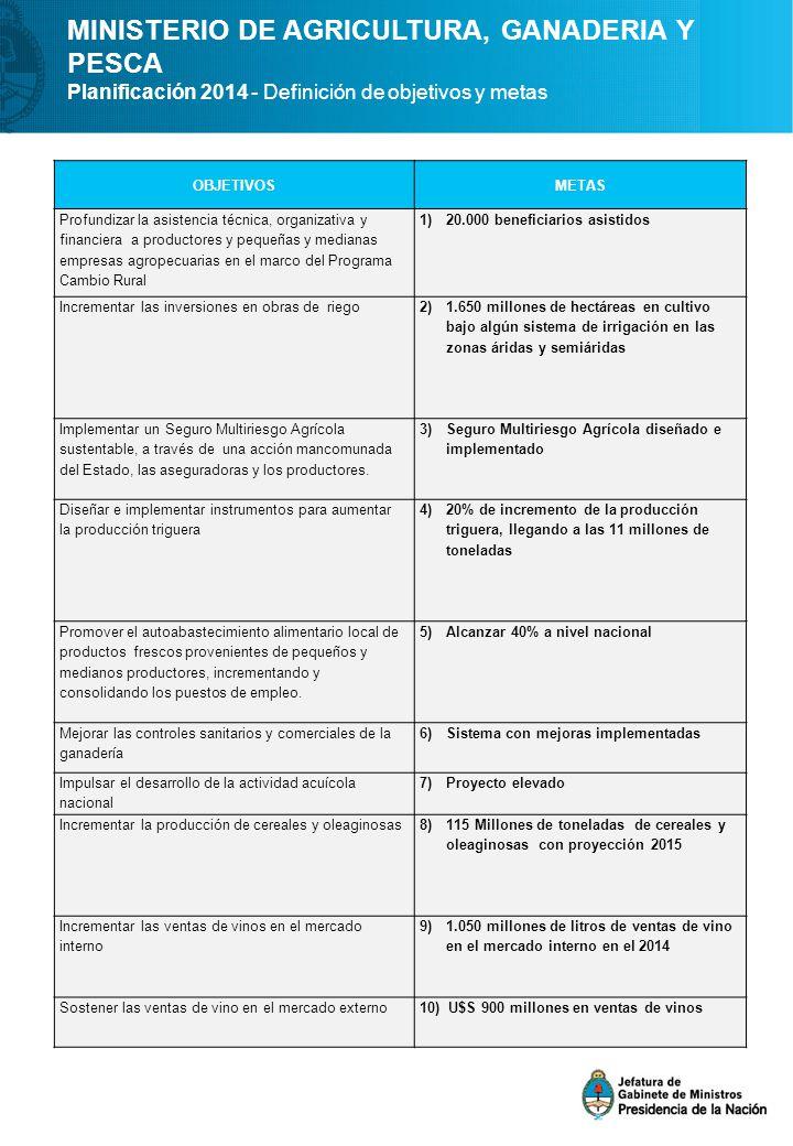 MINISTERIO DE AGRICULTURA, GANADERIA Y PESCA