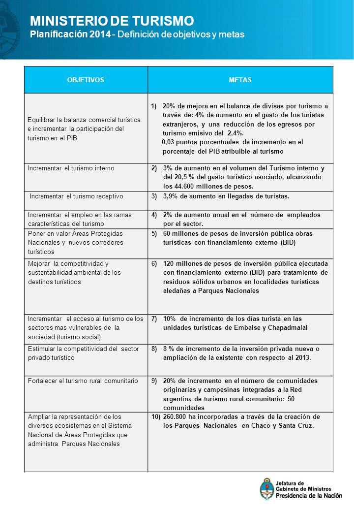 MINISTERIO DE TURISMO Planificación 2014 - Definición de objetivos y metas. OBJETIVOS. METAS.