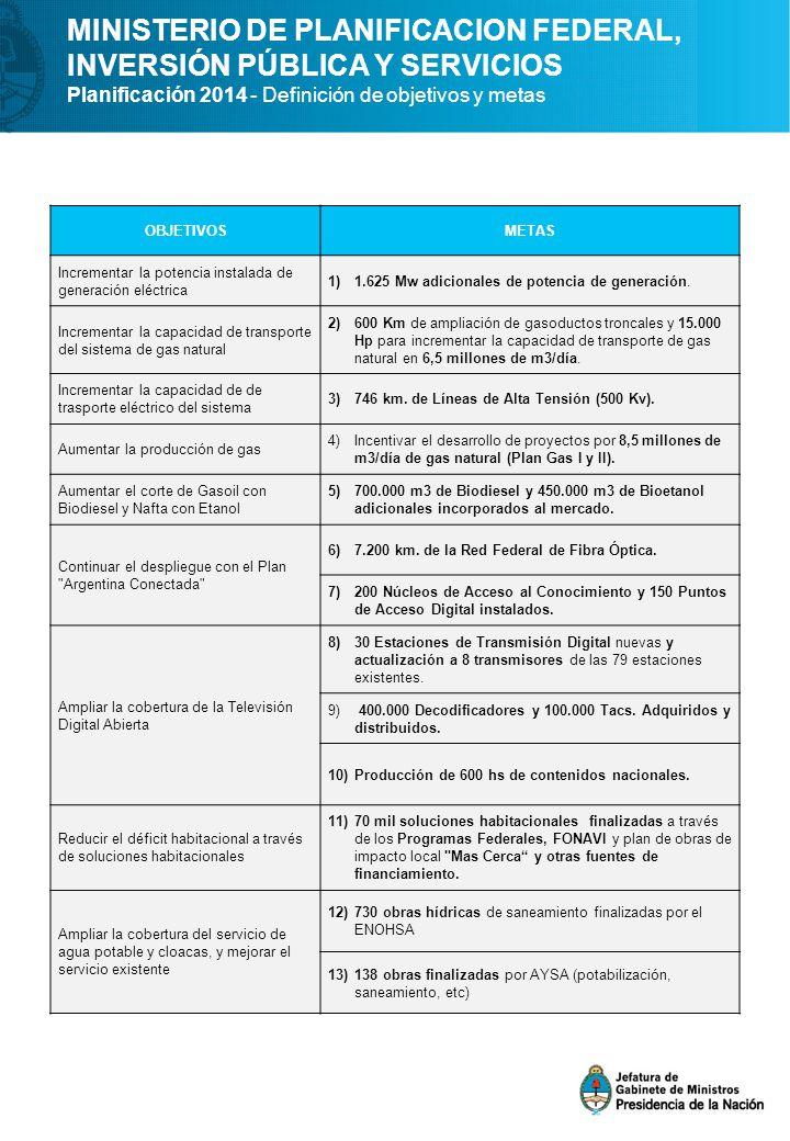 MINISTERIO DE PLANIFICACION FEDERAL, INVERSIÓN PÚBLICA Y SERVICIOS