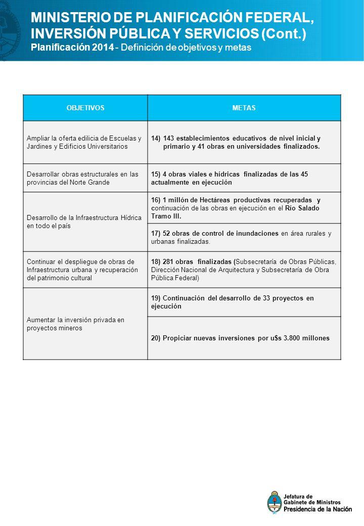 MINISTERIO DE PLANIFICACIÓN FEDERAL, INVERSIÓN PÚBLICA Y SERVICIOS (Cont.)