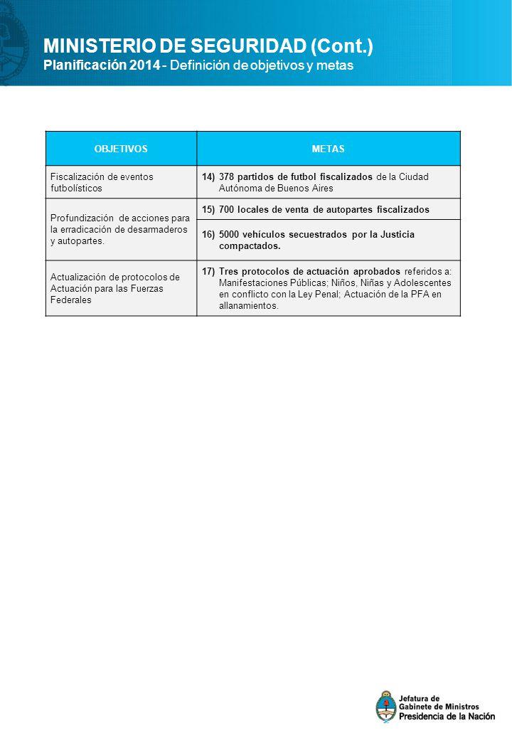 MINISTERIO DE SEGURIDAD (Cont.)