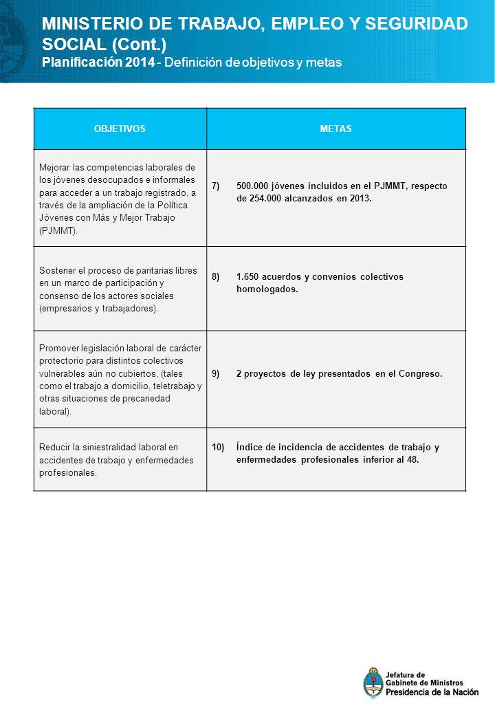 MINISTERIO DE TRABAJO, EMPLEO Y SEGURIDAD SOCIAL (Cont.)