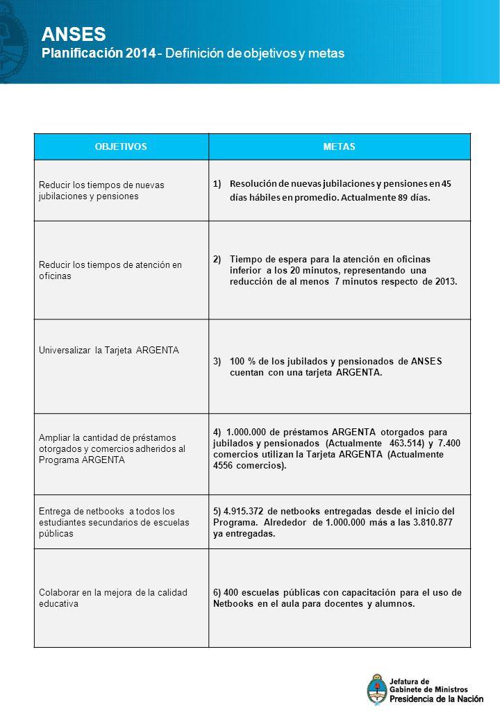 ANSES Planificación 2014 - Definición de objetivos y metas