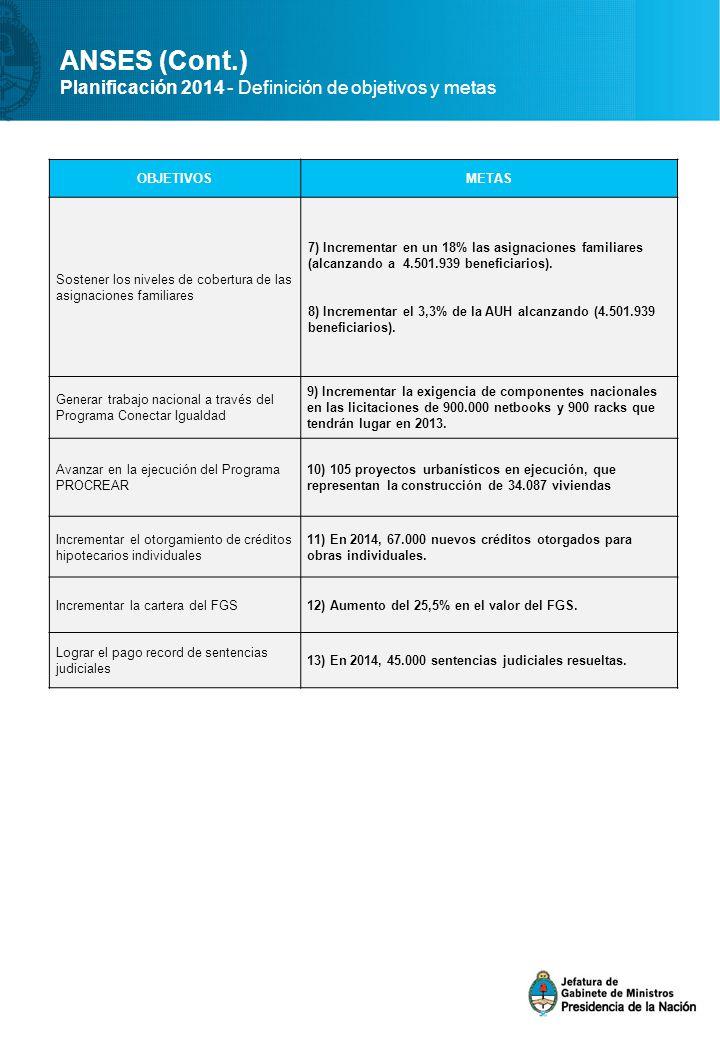 ANSES (Cont.) Planificación 2014 - Definición de objetivos y metas