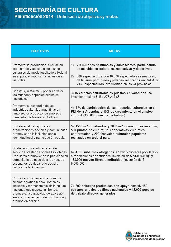 SECRETARÍA DE CULTURA Planificación 2014 - Definición de objetivos y metas. OBJETIVOS. METAS.