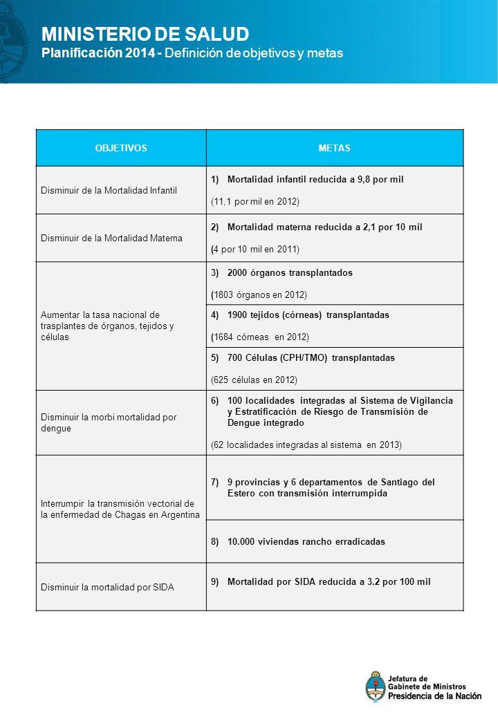 MINISTERIO DE SALUD Planificación 2014 - Definición de objetivos y metas. OBJETIVOS. METAS. Disminuir de la Mortalidad Infantil.