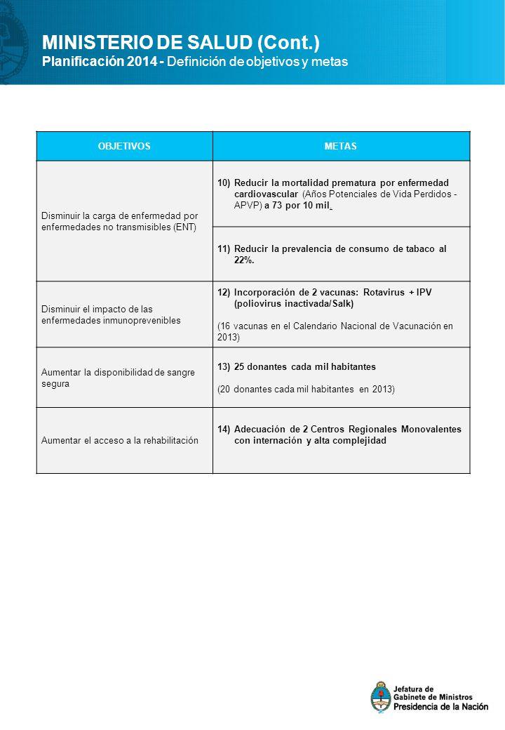 MINISTERIO DE SALUD (Cont.)