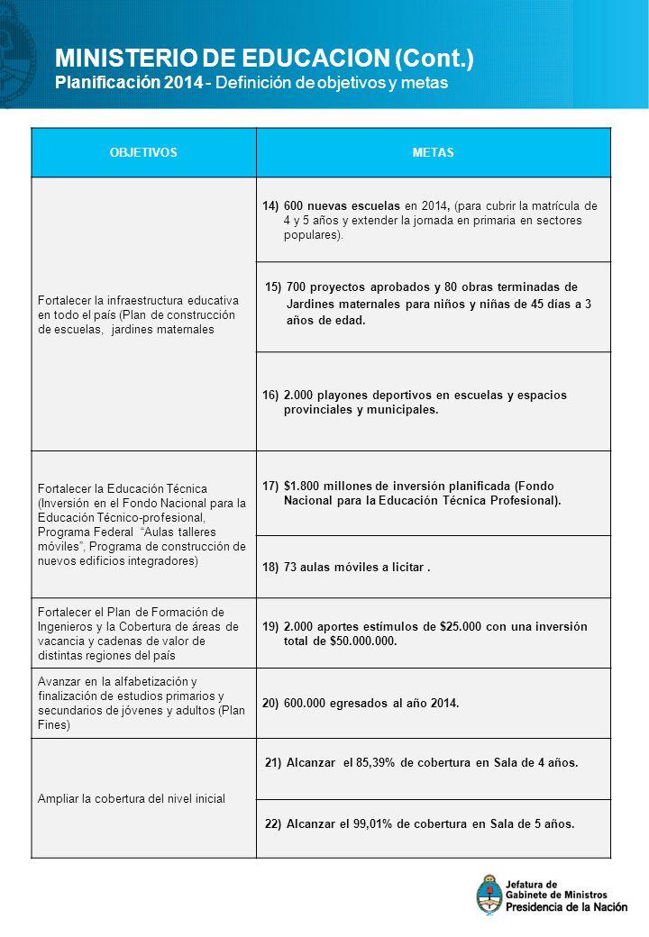 MINISTERIO DE EDUCACION (Cont.)