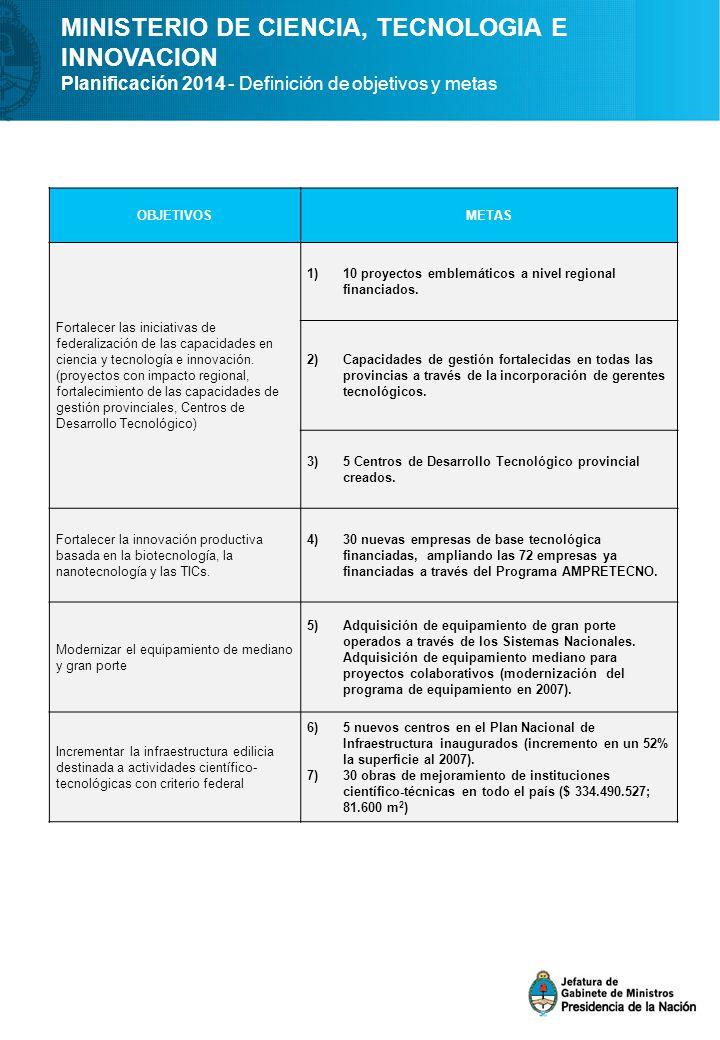 MINISTERIO DE CIENCIA, TECNOLOGIA E INNOVACION