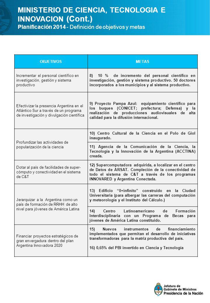 MINISTERIO DE CIENCIA, TECNOLOGIA E INNOVACION (Cont.)