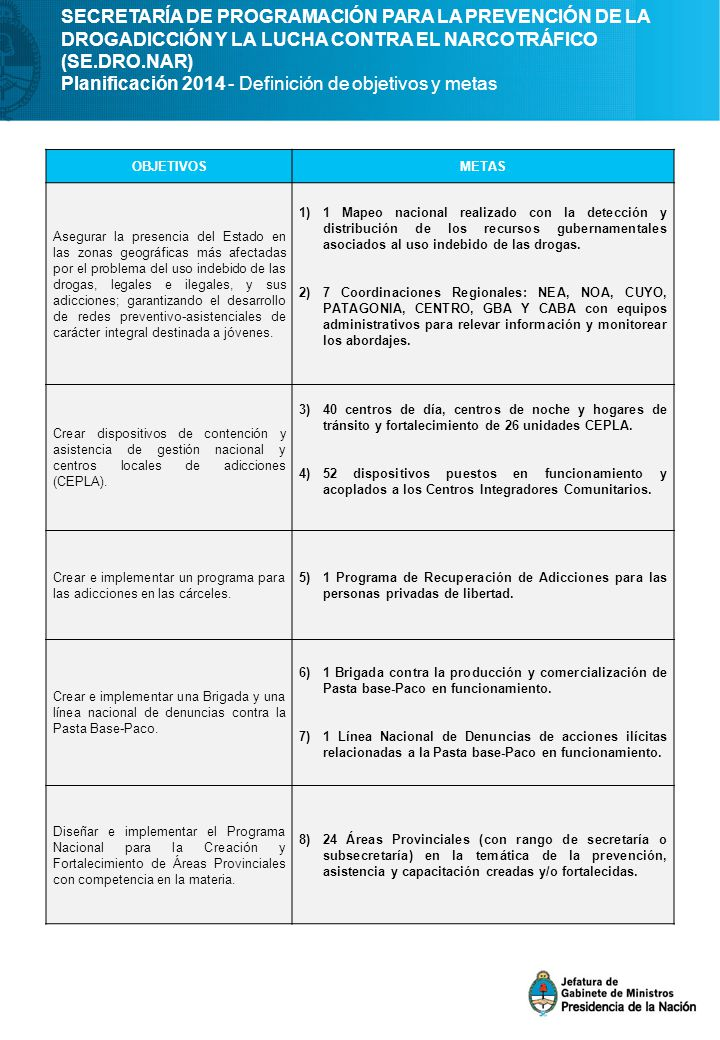 Planificación 2014 - Definición de objetivos y metas
