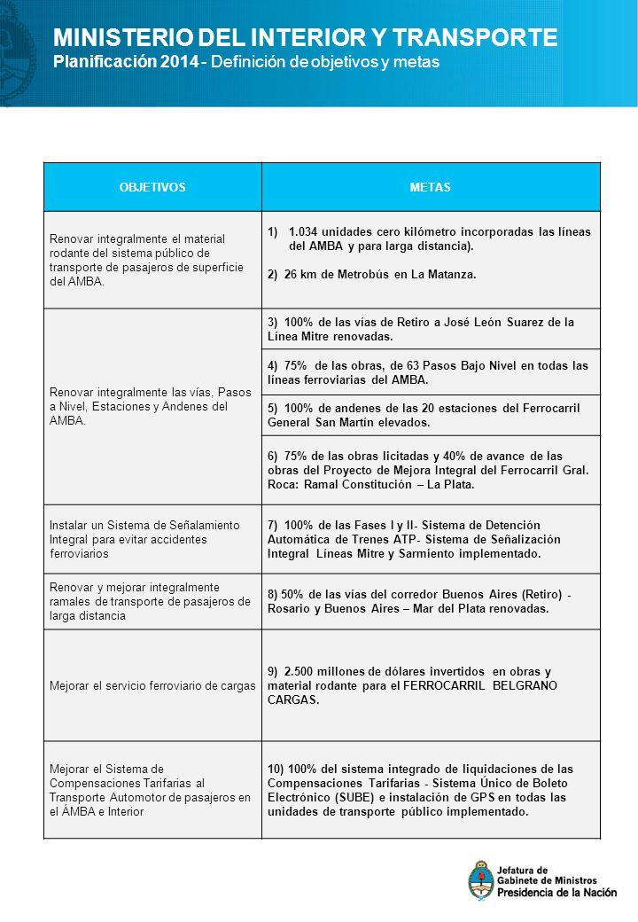 Metas estrat gicas 2014 jefatura de gabinete de ministros for Ministerio del interior argentina
