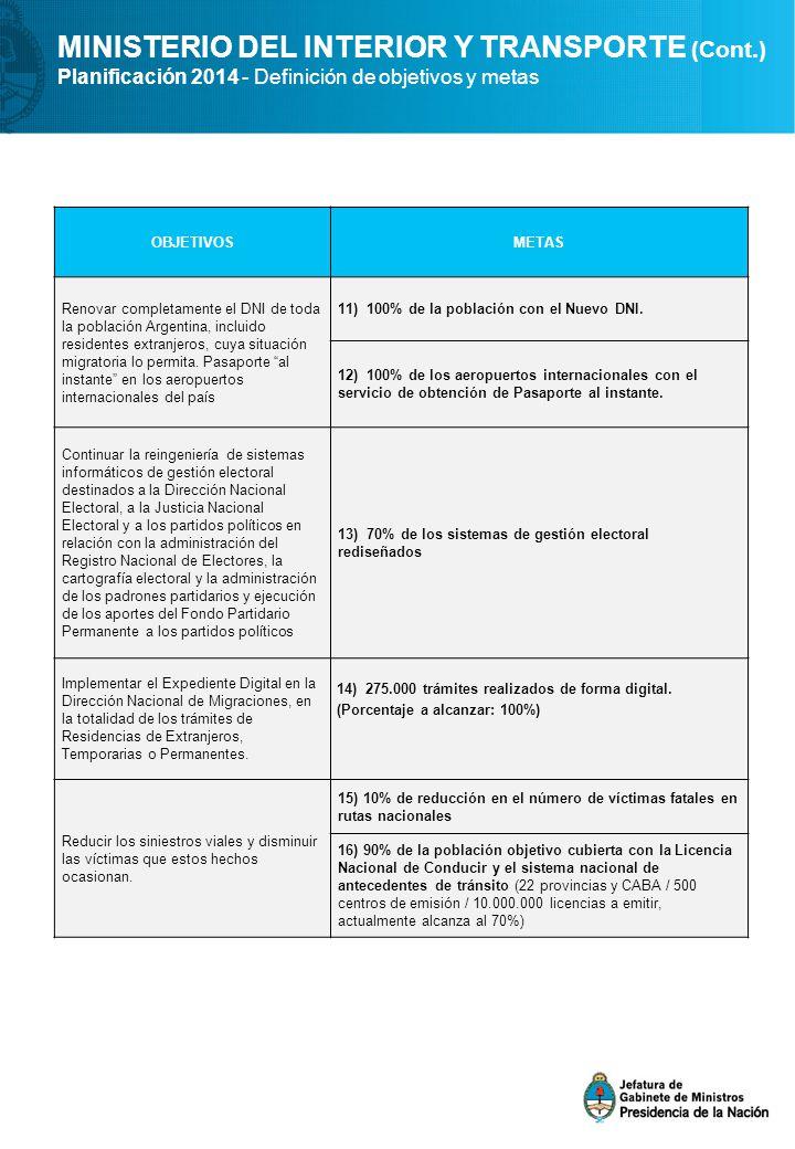 MINISTERIO DEL INTERIOR Y TRANSPORTE (Cont.)