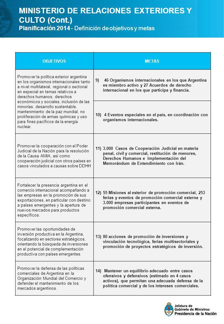 MINISTERIO DE RELACIONES EXTERIORES Y CULTO (Cont.)