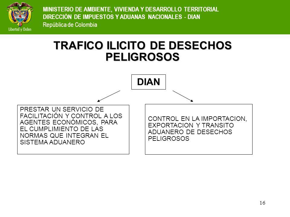 TRAFICO ILICITO DE DESECHOS PELIGROSOS