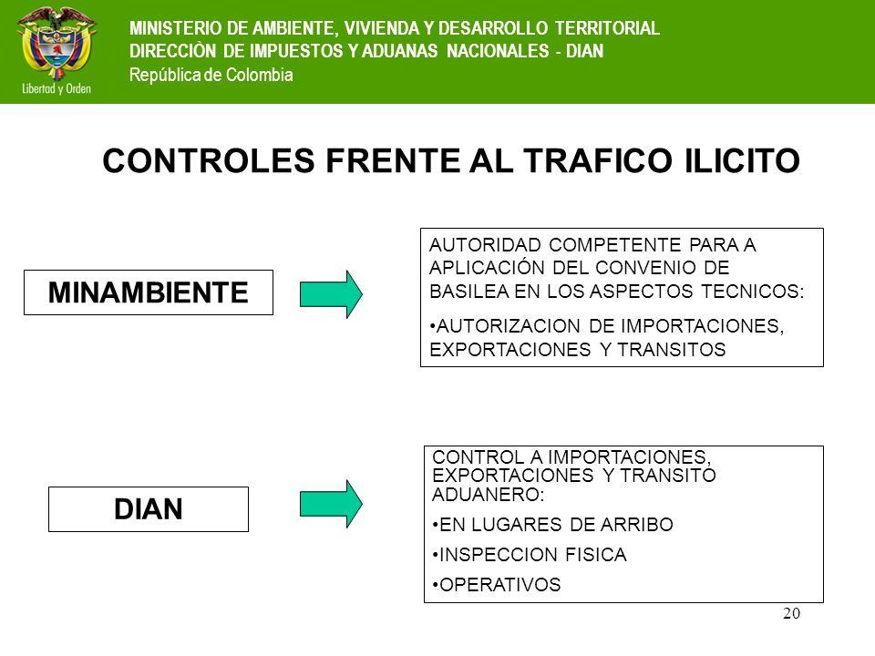 CONTROLES FRENTE AL TRAFICO ILICITO