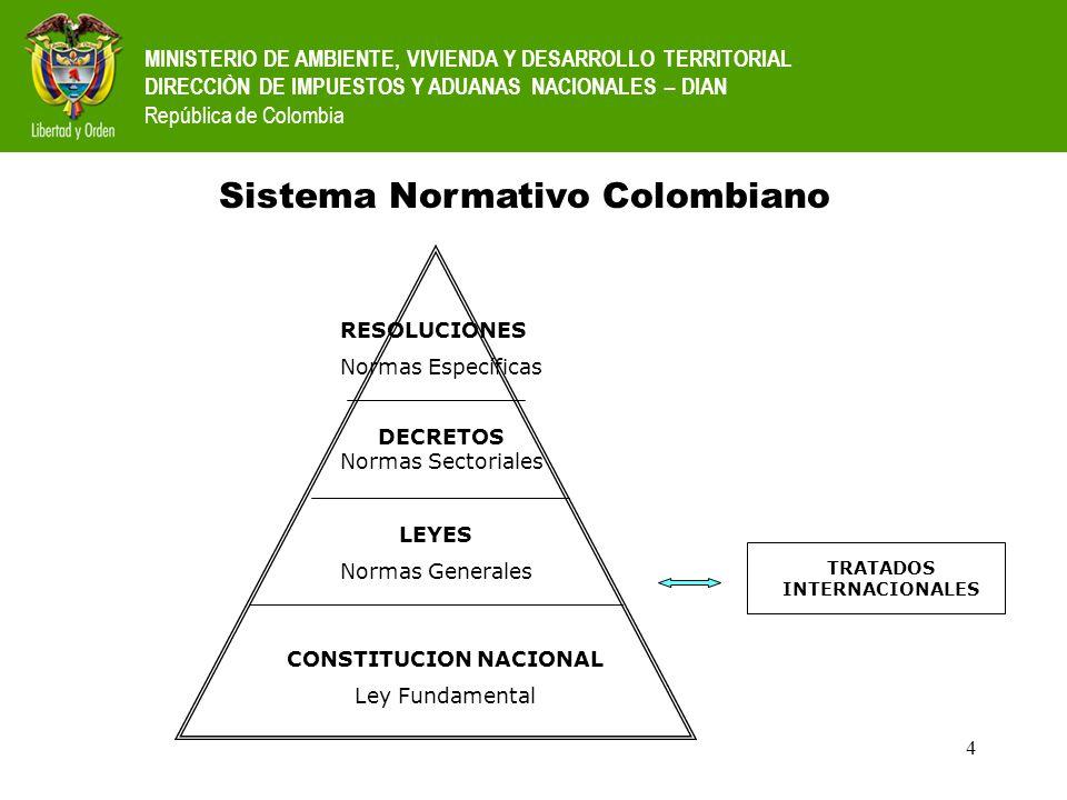 Sistema Normativo Colombiano