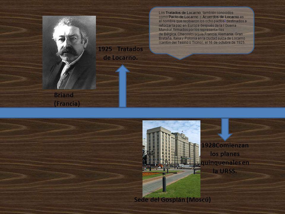 1928Comienzan los planes quinquenales en la URSS.