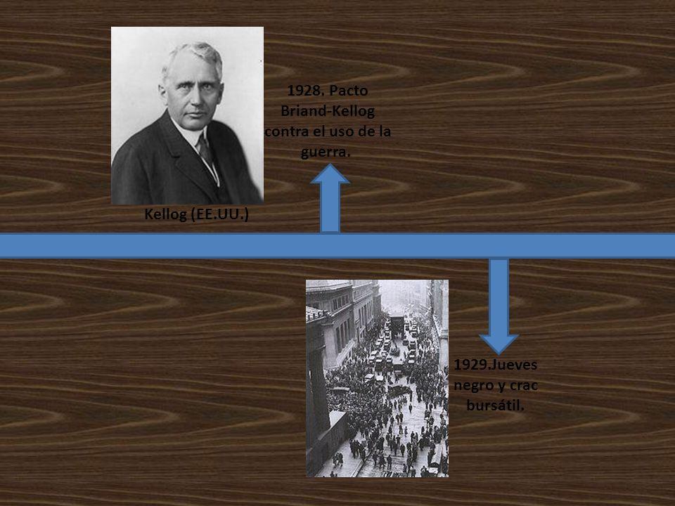 1928. Pacto Briand-Kellog contra el uso de la guerra.