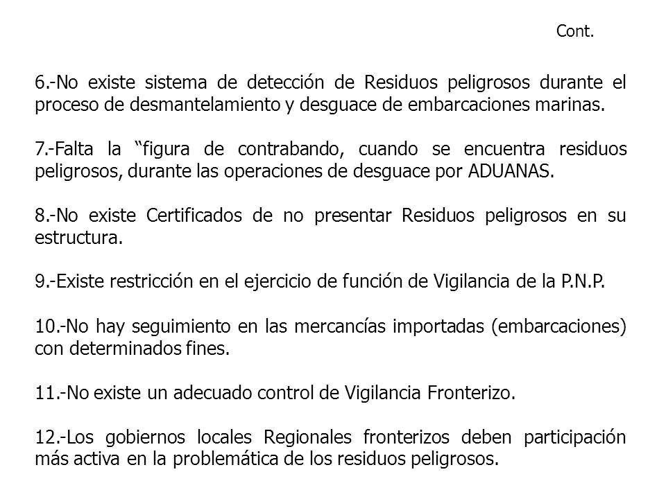 11.-No existe un adecuado control de Vigilancia Fronterizo.