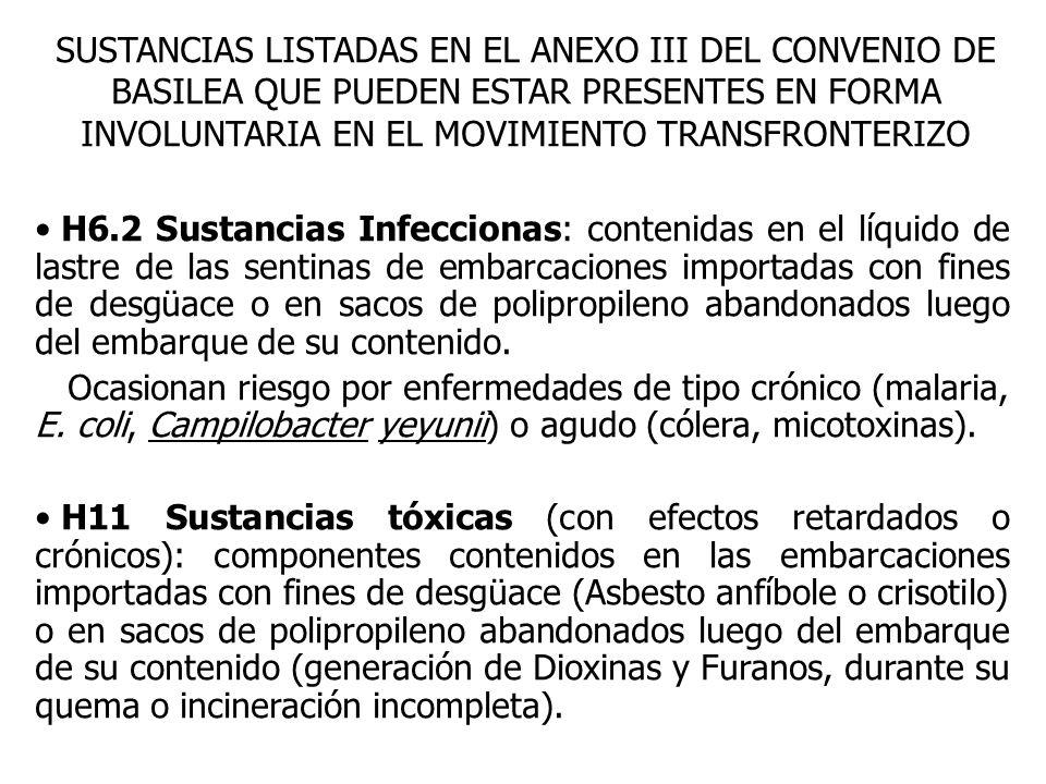 SUSTANCIAS LISTADAS EN EL ANEXO III DEL CONVENIO DE BASILEA QUE PUEDEN ESTAR PRESENTES EN FORMA INVOLUNTARIA EN EL MOVIMIENTO TRANSFRONTERIZO