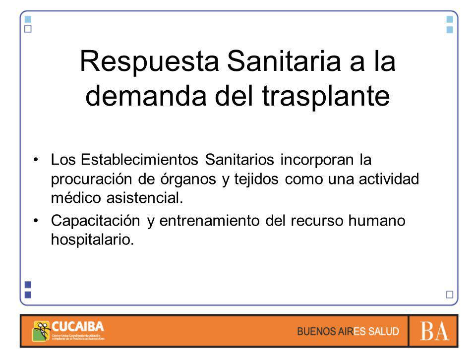 Respuesta Sanitaria a la demanda del trasplante