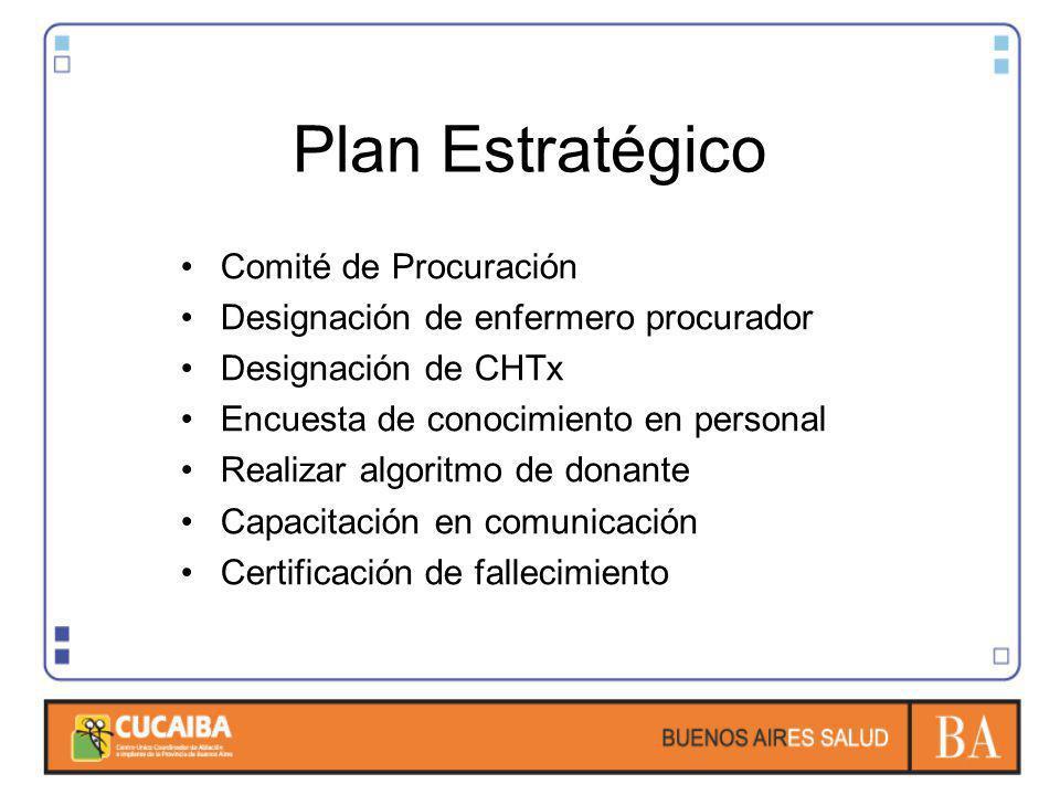 Plan Estratégico Comité de Procuración