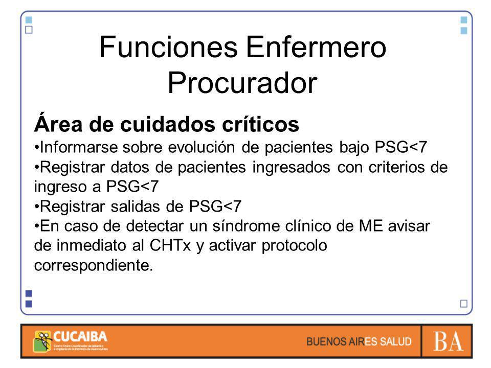Funciones Enfermero Procurador Área de cuidados críticos