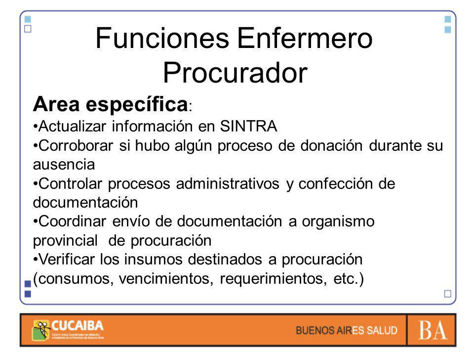 Funciones Enfermero Procurador Area específica: