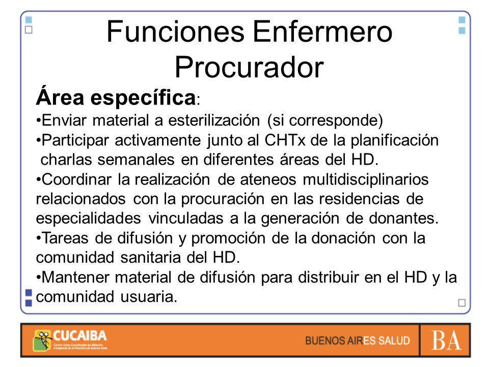 Funciones Enfermero Procurador Área específica: