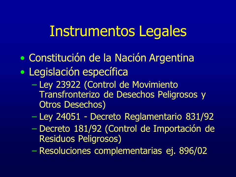 Instrumentos Legales Constitución de la Nación Argentina
