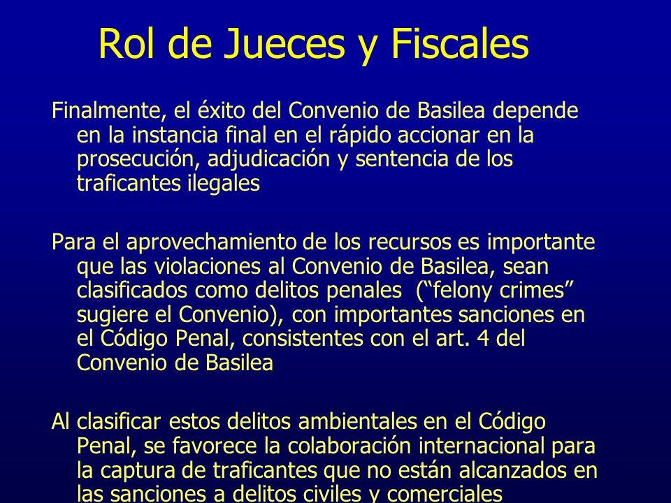 Rol de Jueces y Fiscales