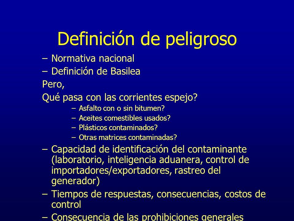 Definición de peligroso
