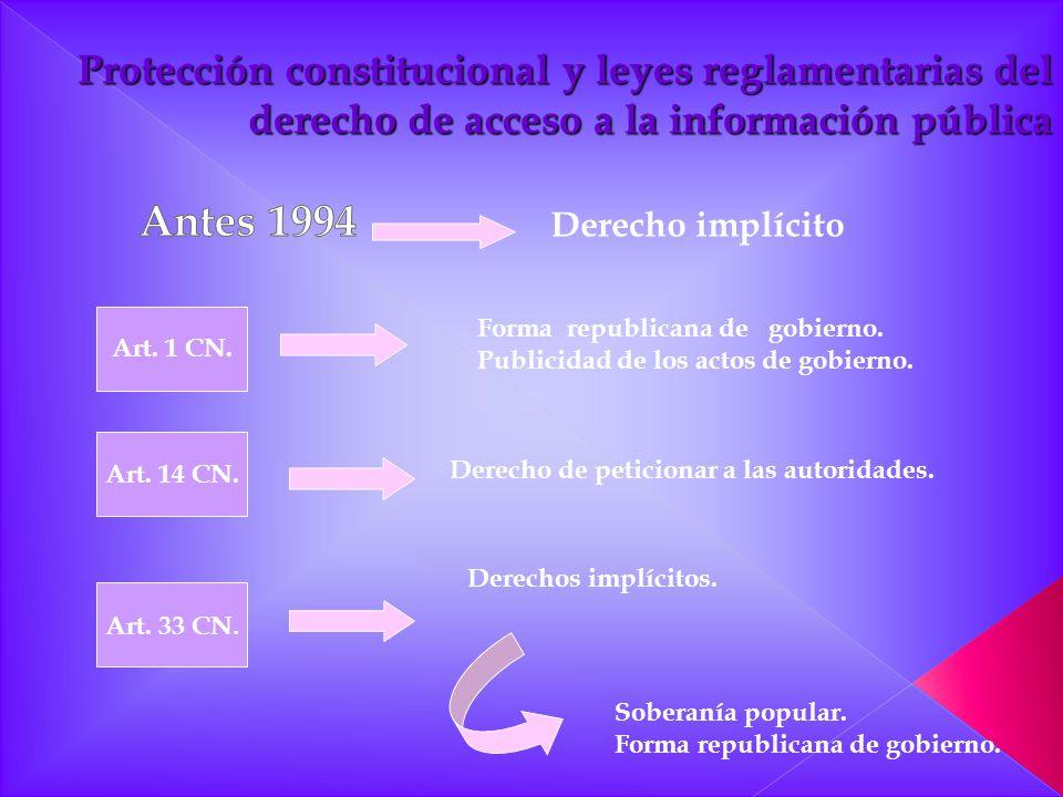 Protección constitucional y leyes reglamentarias del derecho de acceso a la información pública