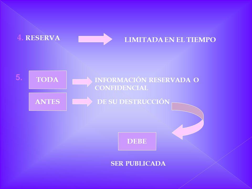 4. RESERVA 5. LIMITADA EN EL TIEMPO TODA ANTES DEBE