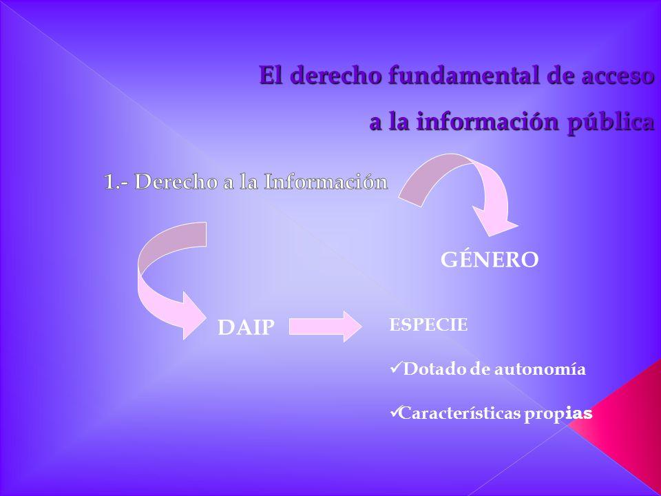 1.- Derecho a la Información